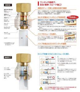 浴室側・混合水栓の給水配管をやり直す